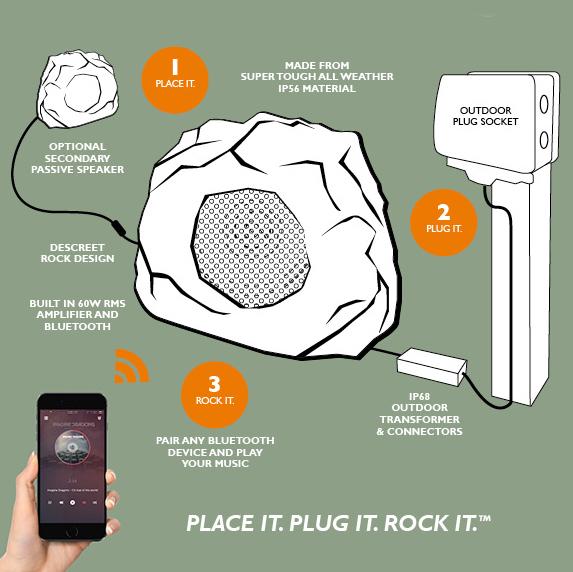Rock Speaker med Bluetooth