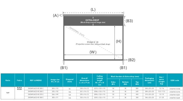Lumene Showplace HD Lærred Specs - Indbygning Loft