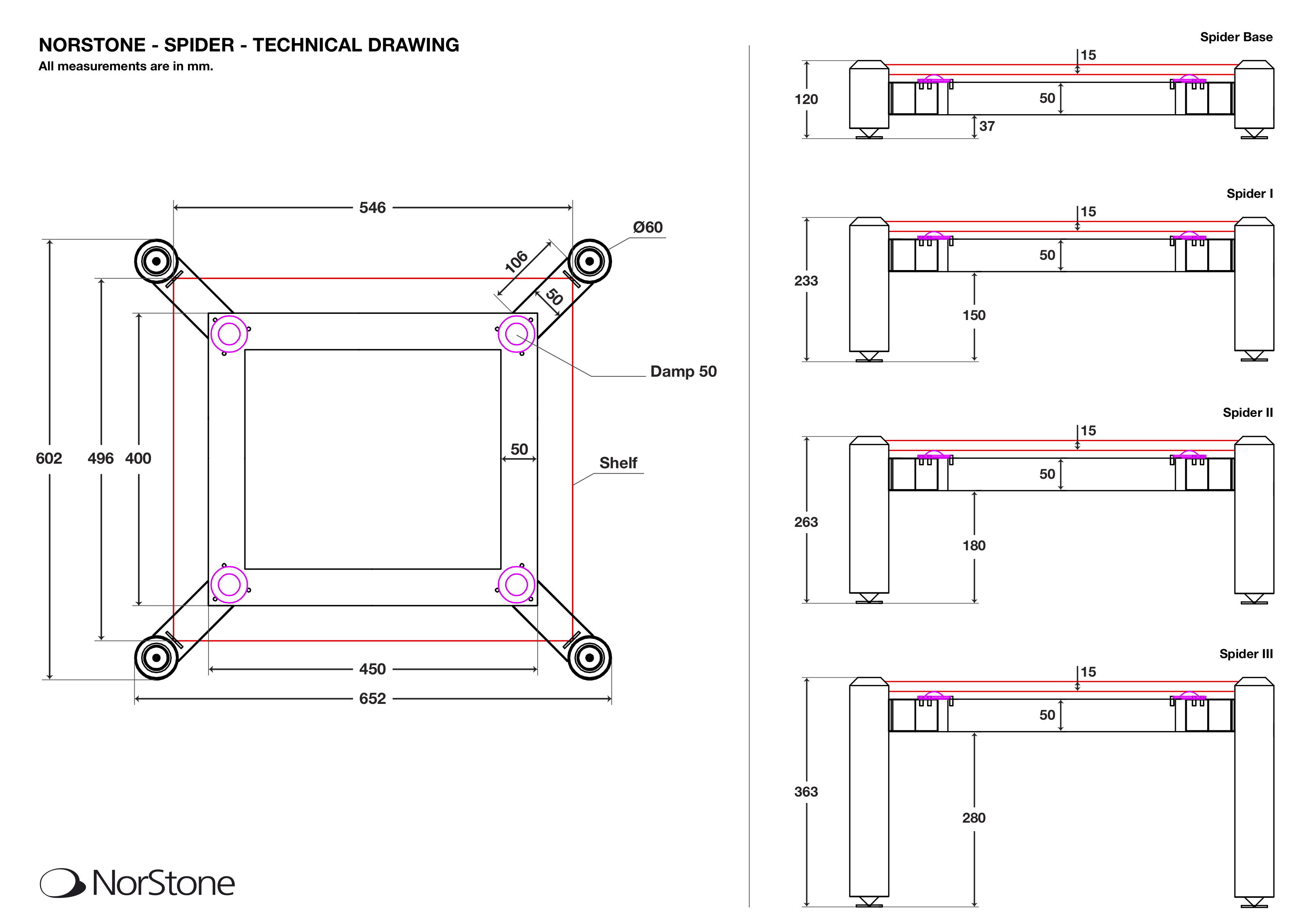 NorStone Spider Measurements