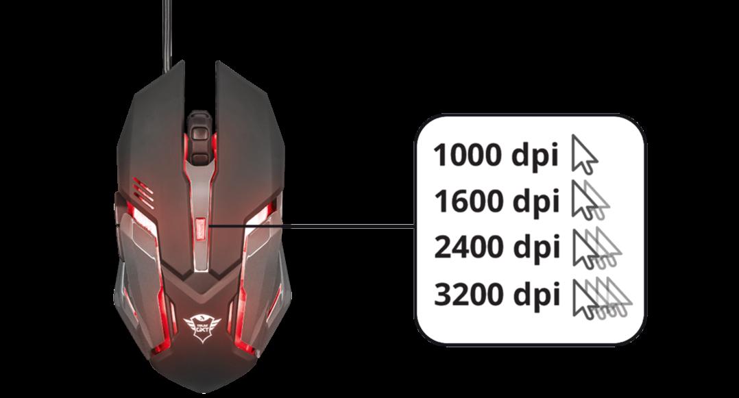 GXT 845 Gaming Pakke - Mus
